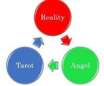 天使性についてのレクチャーを行います 自分の繊細な心の奥底に到達してそれを発揮したい人に