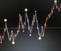 BO.FX共に使えるトレンドの天底を判断できます トレンドの転換の判断に困っている方、逆張り手法の方