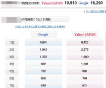 激戦キーワードで上位表示したサイトを見せます キーワード選定や上位表示できない報酬0円の方へ