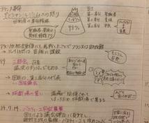 日本史わかりやすく教えます 歴史が苦手なお子さんに!小学生でもわかる