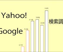 あなたのサイトや書籍・動画が指定された検索ワードで上位100の中で何位か調べるサービス
