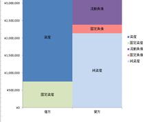 【EXCEL】簿記学習者必見! 本格!簿記家計簿マクロ ~ Exlla ~