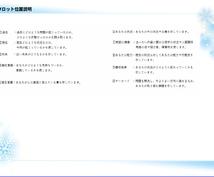 【タロット占い者専用】タロット結果の配置をお聞きし、PDFに変換します。【顧客満足度UP】