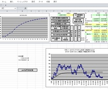 エクセル作業のマクロによる自動化をサポートします シンプル、頑健、拡張性の高い業務系サンプルをご提供します。