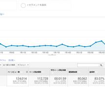 月10万PVのブログで宣伝いたします あなたのブログ・動画の宣伝記事をこちらで書き、掲載いたします