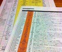 その日の気分で探しやすい! 『 東京・日本橋ランチリスト 』 160店舗以上