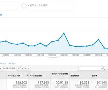 月間10万PVのサイトで宣伝いたします 1000円から30日間サイトで宣伝いたします!