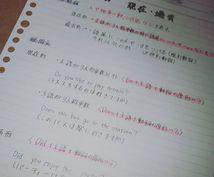 小学生〜高校生の英語、算数、数学の勉強を教えます メールでも電話でも!自由なスタイルで教えます!
