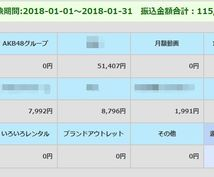 DMMアフィリエイト月10万円稼いだツール教えます DMM(FANZA)アフィリエイト月10万円稼いだツール販売