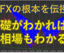 fx/バイナリー/株で使えるチャート分析教えます 使えるチャート分析の基礎と本質をまとめました!
