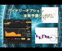 BO専用ツール未来予測インジケーターXを提供します あなたのトレードの勝率維持を目指します