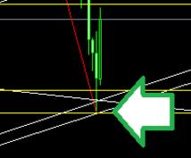 おまけ付きライントレードのラインの引き方、教えます 根拠を重ねるとはこういうことです!まずは引き方を知って検証!