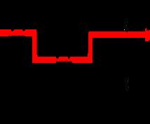 ラダープログラムの解読やバグ診断、回路作成をします 大手メーカーでの経験を活かしてサポートします