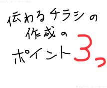 【研ちゃんねる】チラシ印刷の相談所★実績30年★反応率115%