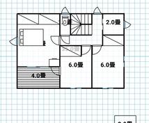 新築全般に関するアドバイスをします 間取りを考えたい人、家の総額費用、住宅ローンを知りたい人へ