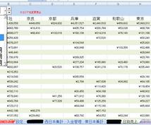 【ExcelVBA(マクロ)】めんどうな作業は今日でおさらば!ストレスフリーを提供します!