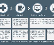 WEBサイト/スマホアプリ/WEBアプリケーション/ゲーム等のデバック、QAテスト
