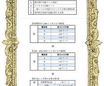 英→和 ★イギリス仕込みの丁寧な翻訳をお約束します 1/20まで ★オープン記念料金★ にて出品中!!!