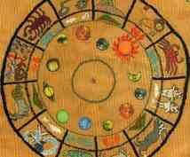 占星術で気になる異性が好きなタイプを教えます。