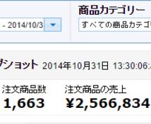 月商200万円を稼いだ商品リストを公開します