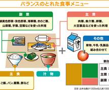 栄養計算と栄養の働きをお伝えします 栄養士です。作った料理の詳しい栄養素を知りたくないですか?