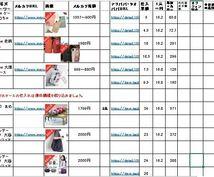 メルカリで売れている商品リストをご提供します 300円~2,000円以下で売れている商品リストです!