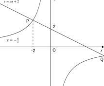中学、高校の数学・物理教えます 現役東工大生(家庭教師経験あり)が丁寧に教えます