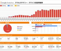 webサイトをアクセス解析しレポート化します アクセス解析5年以上の実績でわかりやすく改善点を説明します!