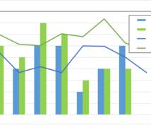 統計ソフトやエクセルにて分析に必要なグラフを作成致します!