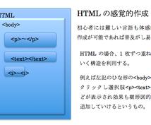 【初心者の方】基礎的なプログラミングのお手伝い(HTML, Javascript)