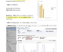 【 ¥5,000 】月30万売り上げた転売術教えます!!