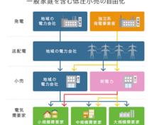 電力の自由化、電気代の節約の相談に乗ります 昨年始まった「電力の自由化」について知りたい方は必見です