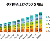 【Excel】美しいグラフを一発作成!テンプレートで作業効率化&資料の完成度UP!
