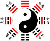 運勢を良い方向に導きたい方、八卦、九星気学、 東洋医学、気功で診断します。