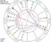 【結婚成就】引き寄せであなたの縁結びのお手伝いします 占星術研究家