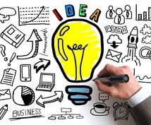 インパクトがあって注目度が高いネーミング考えます 企業で商品名多数考案したプロが考える渾身の3案を提供します