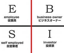 起業や投資、夢を叶えるために5名様限定で教えさせていただきます。