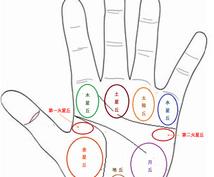 西洋占星術、四柱推命、手相の3占術で総合鑑定します 様々な視点から、自分の運勢や性格をより詳しく知りたい方へ