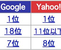 東証1部上場企業SEO担当者がキーワード選定します 検索量1万以上のキーワードで1位を狙えるブログ記事企画3案