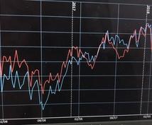 証券マンが30年の歴史が詰まった投資法3つ教ます 【30万円の価値を限定3名様】初心者でも一生使える投資法!