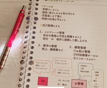 あなたのノート、資料を美しくいたします 学生、勉強、研修のノートや資料を、美しく読みやすくします。