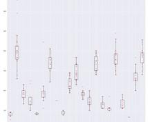 データ分析のためのpythonお教えします numpy,pandas,matplotlibを使いこなす。
