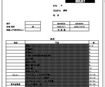 日本政策金融公庫に提出した事業計画書をお見せします これから独立開業で融資を申し込む方必見!事業計画書の参考に。
