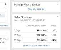 毎月5万ドル以上を個人で稼いでいるAmazon輸出のリサーチ方法をシェアします