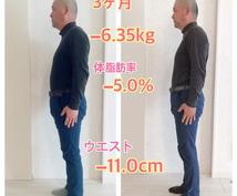 ダイエット成功の秘訣!3ヵ月で-5kg~目指します 産後の体型もどしたい!とお考えの子育てママさんへ
