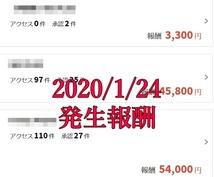僕が二日間で日給10万円になったテンプレ教えます ビジネス経験、実績0から日給10万稼いだ方法暴露しちゃいます