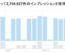 56000フォロワーのTwitterで宣伝します 月間5000RTのトレンドアカウントで拡散します!
