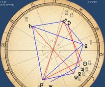 占星術で気になるあの人との相性を鑑定します お相手の人柄、恋愛傾向を鑑定し二人の相性を鑑定いたします。