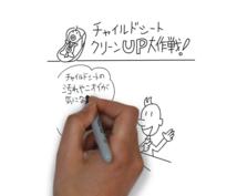 ホワイトボードアニメーションを制作します 難しいことをやさしくメッセージを伝える映像が必要なあなたへ