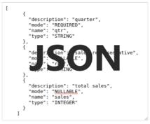 JSONデータ(Javascript)教えます JavascriptによるWEB - APIアクセス講義